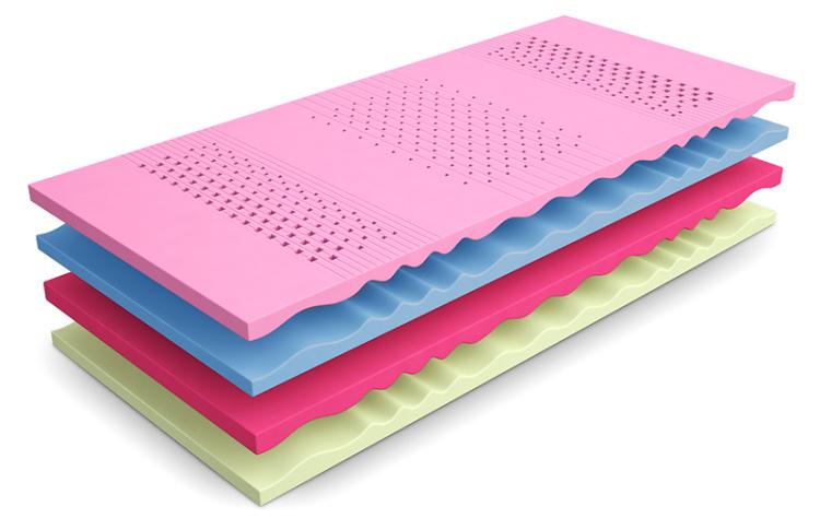 matrace z líné pěny