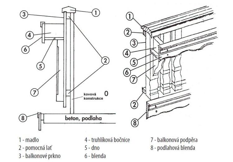 popis balkónu a montážní návod